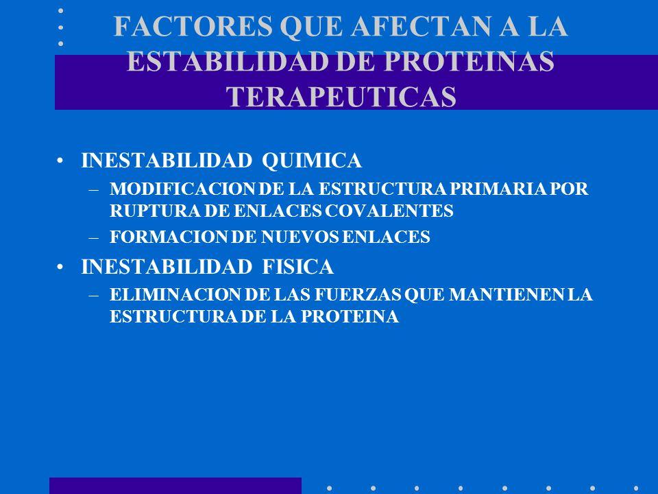 FACTORES QUE AFECTAN A LA ESTABILIDAD DE PROTEINAS TERAPEUTICAS INESTABILIDAD QUIMICA –MODIFICACION DE LA ESTRUCTURA PRIMARIA POR RUPTURA DE ENLACES C
