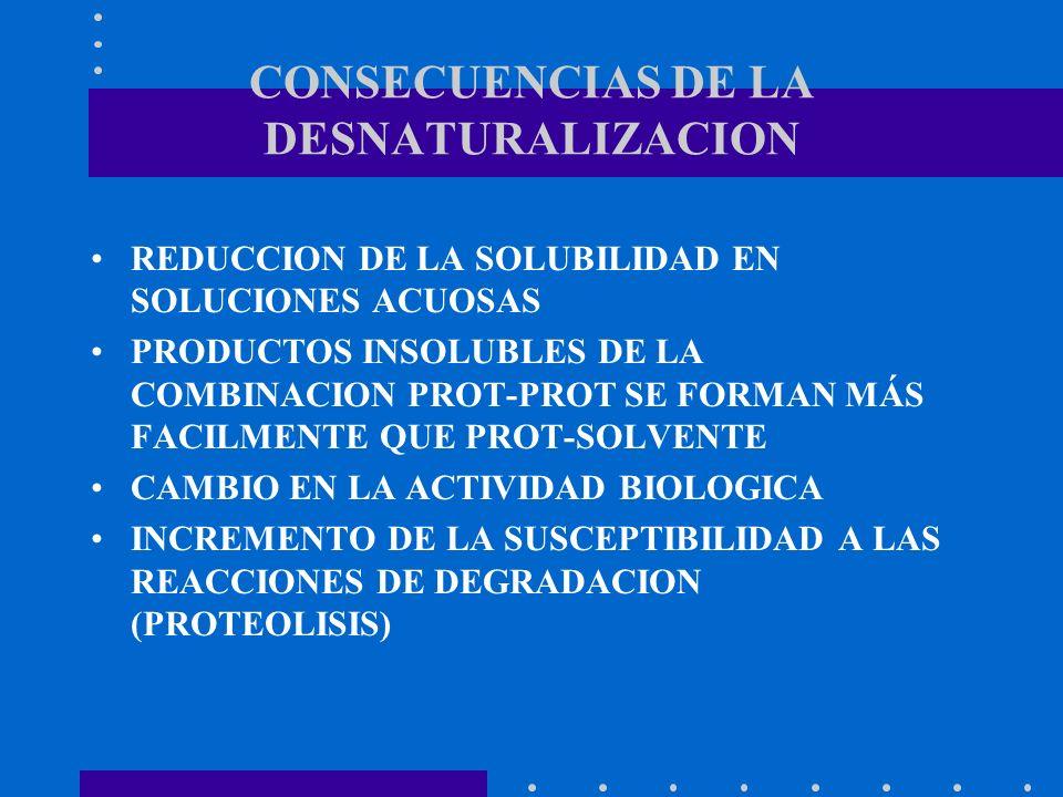 CONSECUENCIAS DE LA DESNATURALIZACION REDUCCION DE LA SOLUBILIDAD EN SOLUCIONES ACUOSAS PRODUCTOS INSOLUBLES DE LA COMBINACION PROT-PROT SE FORMAN MÁS