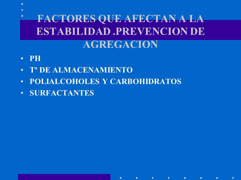 FACTORES QUE AFECTAN A LA ESTABILIDAD.PREVENCION DE AGREGACION PH Tª DE ALMACENAMIENTO POLIALCOHOLES Y CARBOHIDRATOS SURFACTANTES