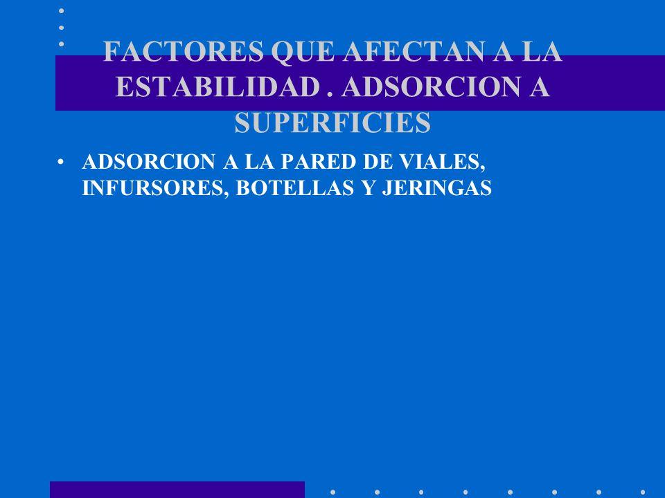FACTORES QUE AFECTAN A LA ESTABILIDAD. ADSORCION A SUPERFICIES ADSORCION A LA PARED DE VIALES, INFURSORES, BOTELLAS Y JERINGAS