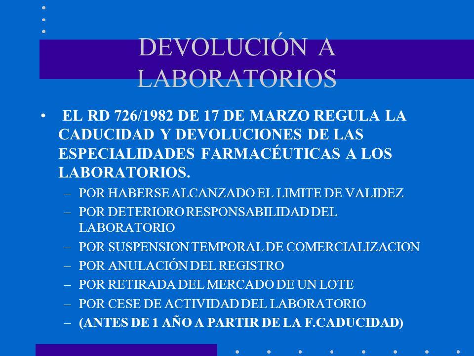 DEVOLUCIÓN A LABORATORIOS EL RD 726/1982 DE 17 DE MARZO REGULA LA CADUCIDAD Y DEVOLUCIONES DE LAS ESPECIALIDADES FARMACÉUTICAS A LOS LABORATORIOS. –PO