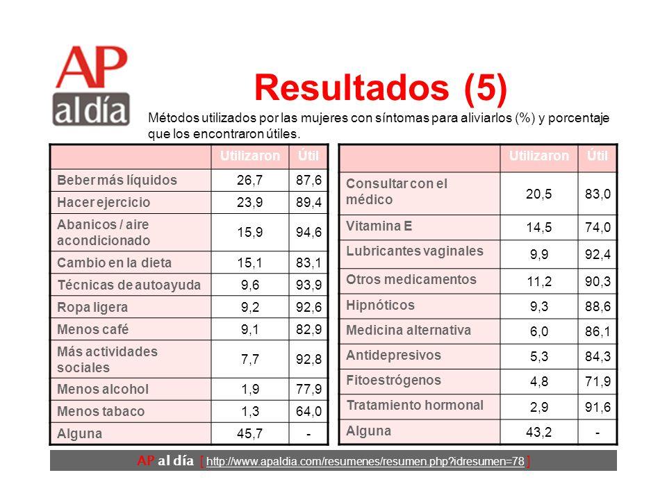 AP al día [ http://www.apaldia.com/resumenes/resumen.php idresumen=78 ] Resultados (4) La frecuencia de los síntomas para fue superior cuanto más jóvenes eran.