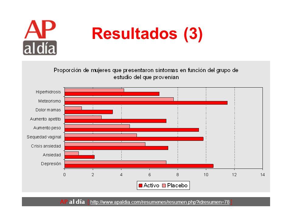 AP al día [ http://www.apaldia.com/resumenes/resumen.php idresumen=78 ] Resultados (2)