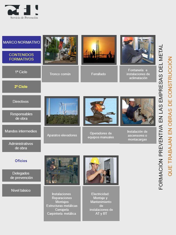 MARCO NORMATIVO CONTENIDOS FORMATIVOS CONTENIDOS FORMATIVOS 1º Ciclo 2º Ciclo Directivos Responsables de obra Mandos intermedios Administrativos de ob