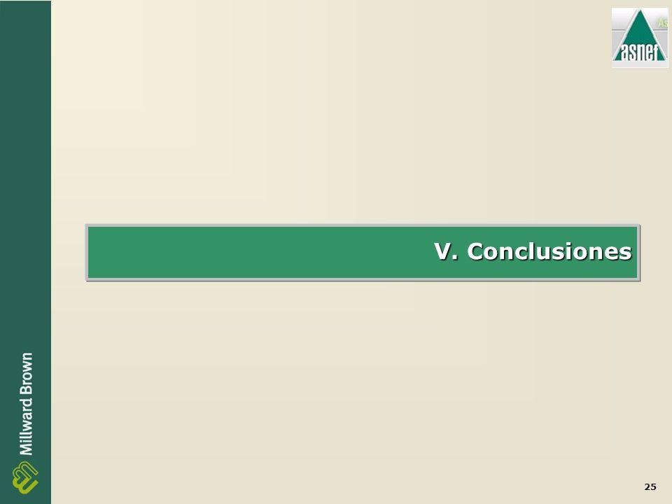 25 V. Conclusiones