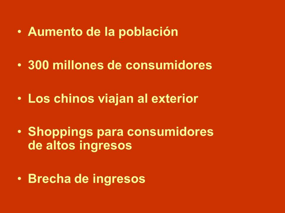 Aumento de la población 300 millones de consumidores Los chinos viajan al exterior Shoppings para consumidores de altos ingresos Brecha de ingresos