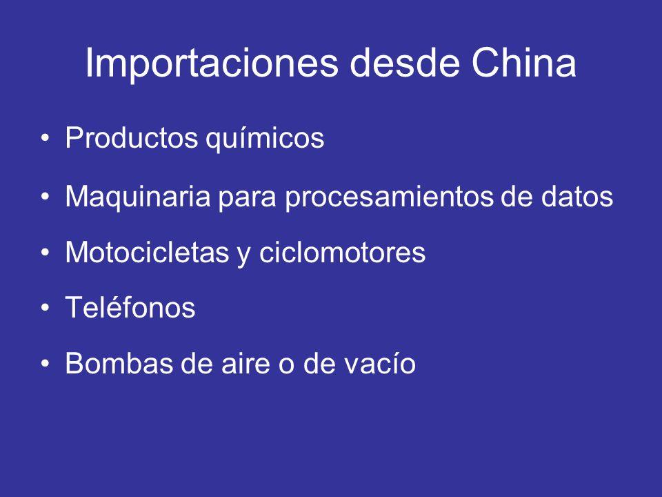 Importaciones desde China Productos químicos Maquinaria para procesamientos de datos Motocicletas y ciclomotores Teléfonos Bombas de aire o de vacío