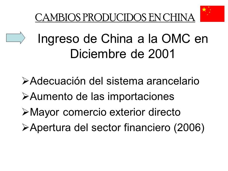 CAMBIOS PRODUCIDOS EN CHINA Adecuación del sistema arancelario Aumento de las importaciones Mayor comercio exterior directo Apertura del sector financ