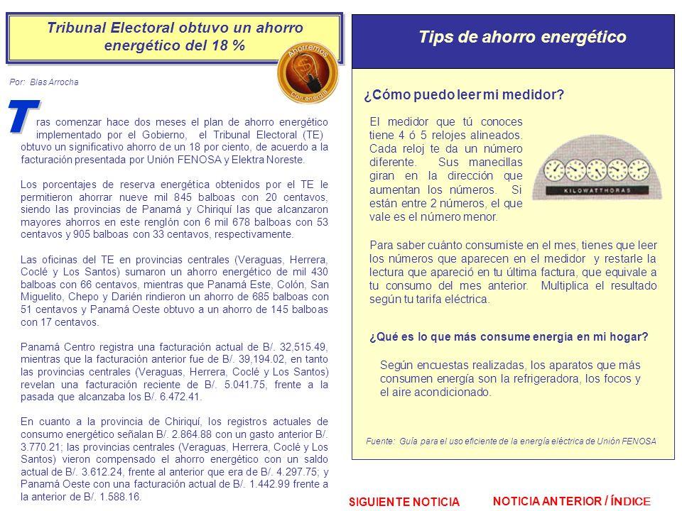Tribunal Electoral obtuvo un ahorro energético del 18 % ras comenzar hace dos meses el plan de ahorro energético implementado por el Gobierno, el Trib