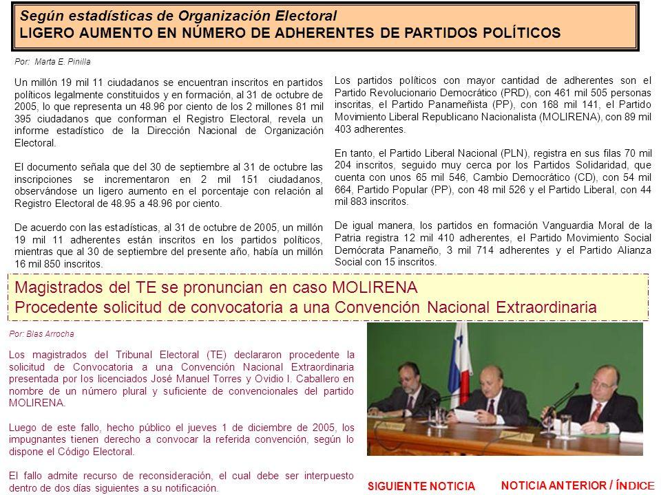 Según estadísticas de Organización Electoral LIGERO AUMENTO EN NÚMERO DE ADHERENTES DE PARTIDOS POLÍTICOS Por: Marta E. Pinilla Un millón 19 mil 11 ci