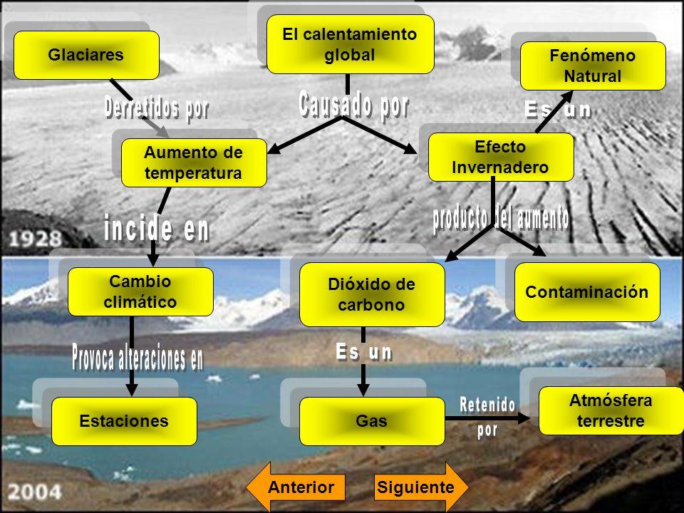 El calentamiento global Efecto Invernadero Dióxido de carbono Cambio climático Atmósfera terrestre Contaminación Gas Glaciares Estaciones Aumento de t