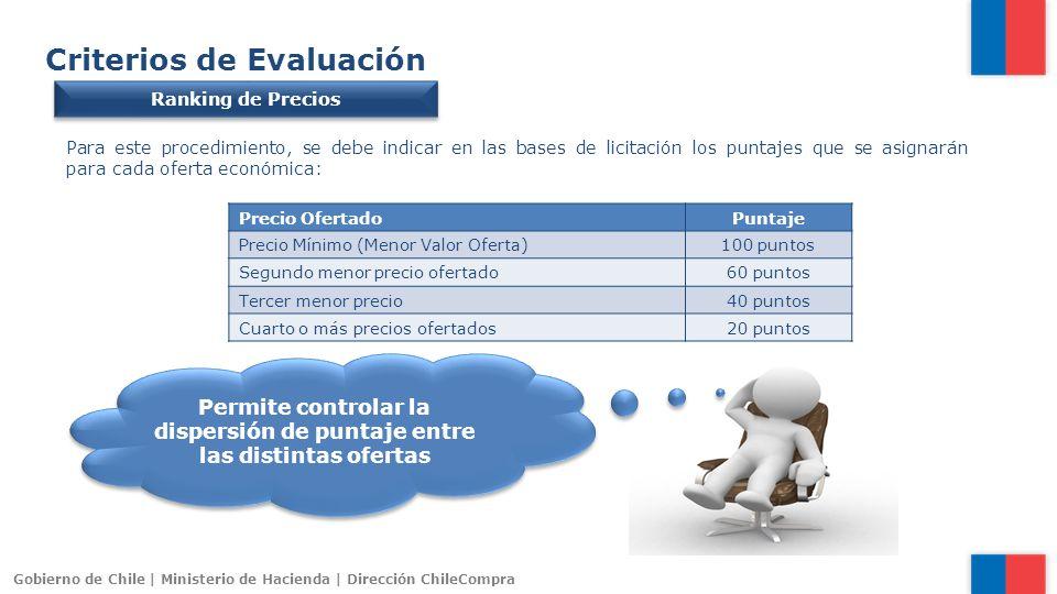 Gobierno de Chile | Ministerio de Hacienda | Dirección ChileCompra Criterios de Evaluación Ranking de Precios Para este procedimiento, se debe indicar