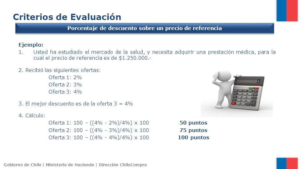 Gobierno de Chile | Ministerio de Hacienda | Dirección ChileCompra Criterios de Evaluación Porcentaje de descuento sobre un precio de referencia Ejemp