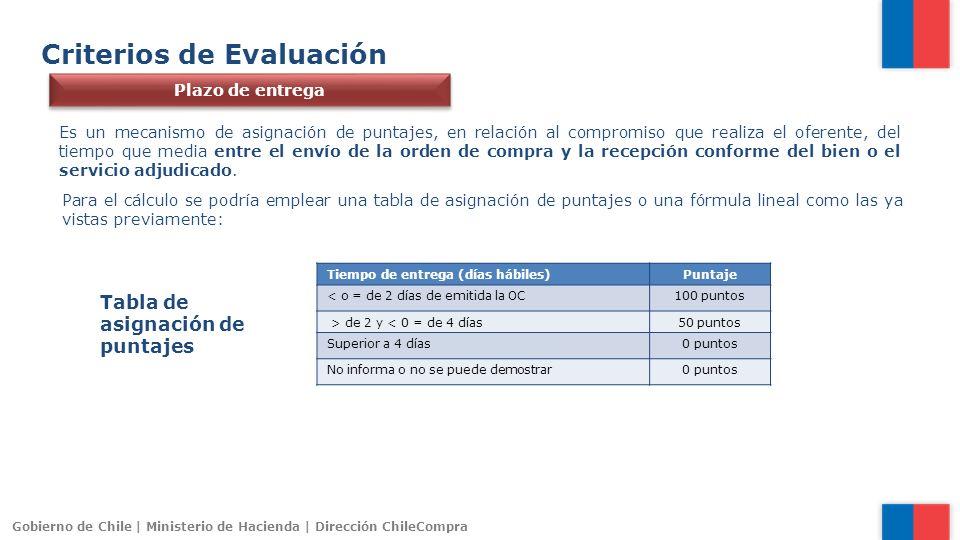 Gobierno de Chile | Ministerio de Hacienda | Dirección ChileCompra Criterios de Evaluación Plazo de entrega Es un mecanismo de asignación de puntajes,