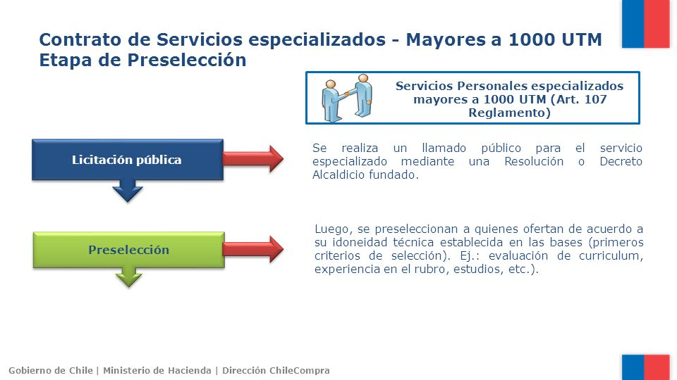 Gobierno de Chile | Ministerio de Hacienda | Dirección ChileCompra Servicios Personales especializados mayores a 1000 UTM (Art. 107 Reglamento) Presel