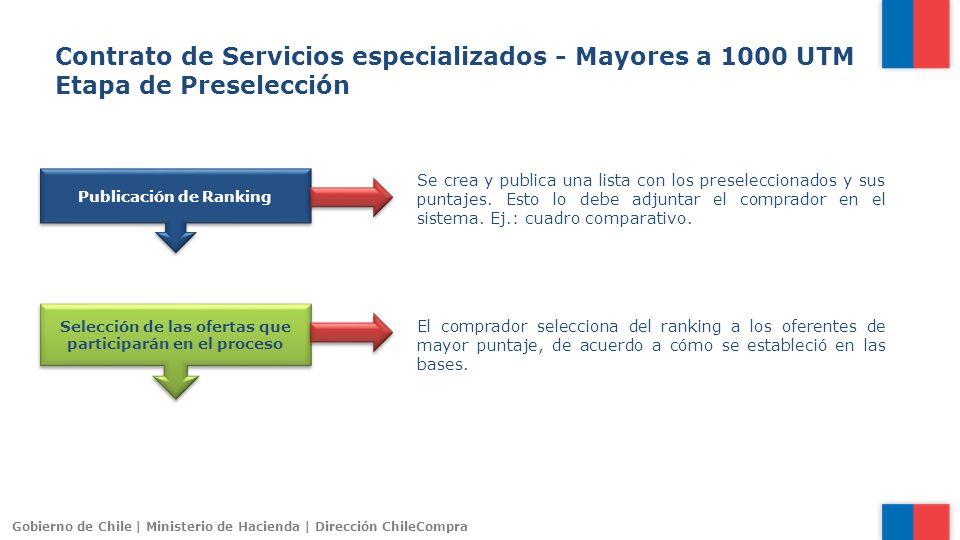 Gobierno de Chile | Ministerio de Hacienda | Dirección ChileCompra Publicación de Ranking Se crea y publica una lista con los preseleccionados y sus p