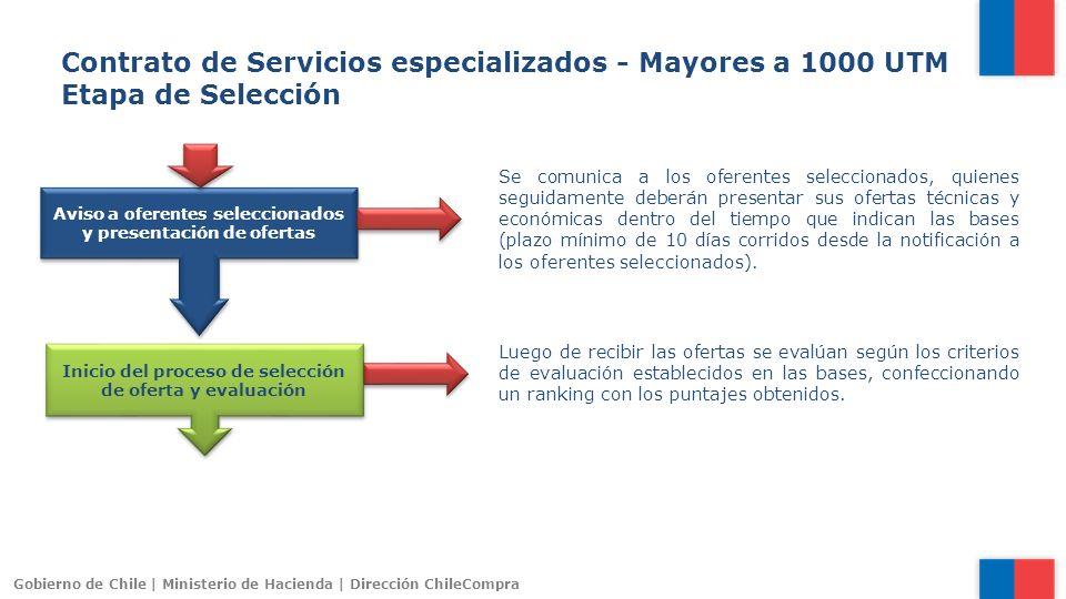 Gobierno de Chile | Ministerio de Hacienda | Dirección ChileCompra Luego de recibir las ofertas se evalúan según los criterios de evaluación estableci