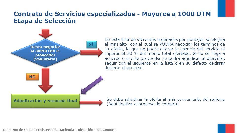 Gobierno de Chile | Ministerio de Hacienda | Dirección ChileCompra Adjudicación y resultado final De ésta lista de oferentes ordenados por puntajes se