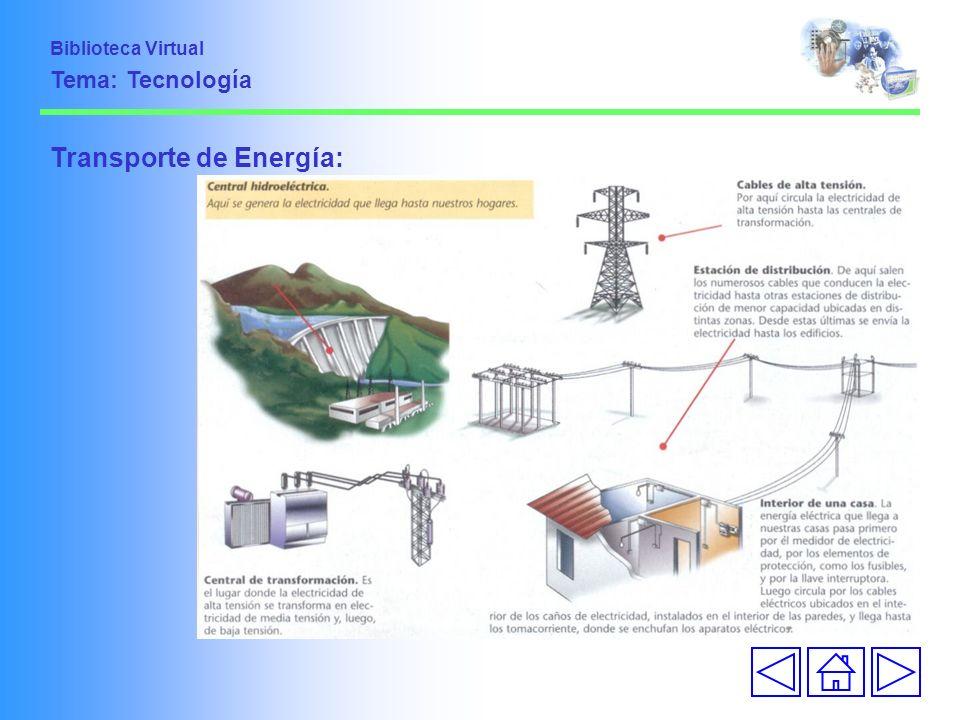Transporte de Energía: Biblioteca Virtual Tema: Tecnología