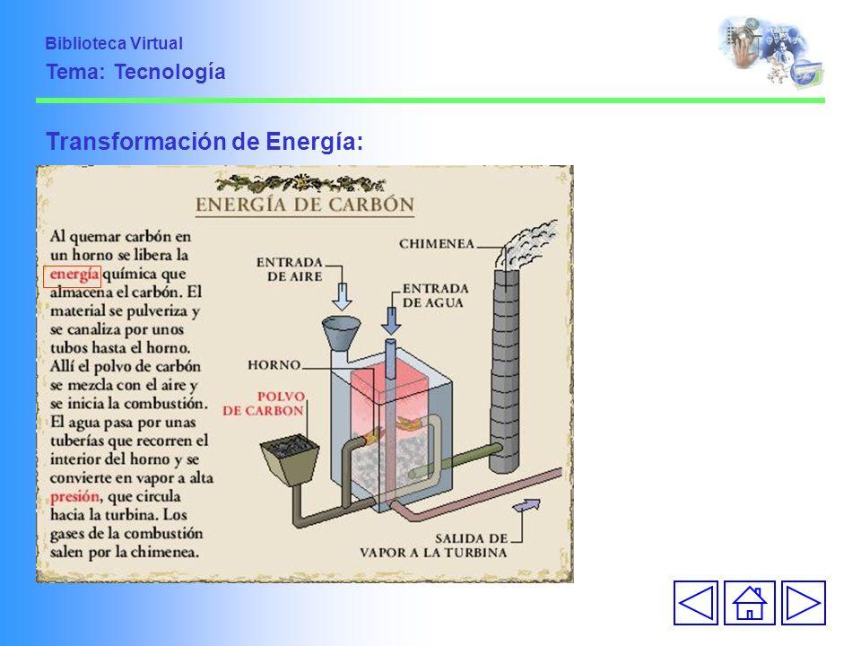 Transformación de Energía: Biblioteca Virtual Tema: Tecnología