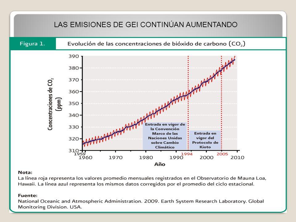 ESTAMOS EN EL UMBRAL DEL PEOR ESCENARIO DEL IPCC