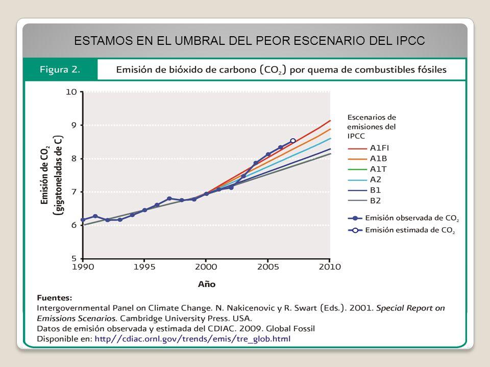 Efecto del cambio de la temperatura media sobre la producción del maíz, trigo y arroz Valores reales y proyectados y residuales de los modelos de índices de producción agrícola, 1980 a 2006.