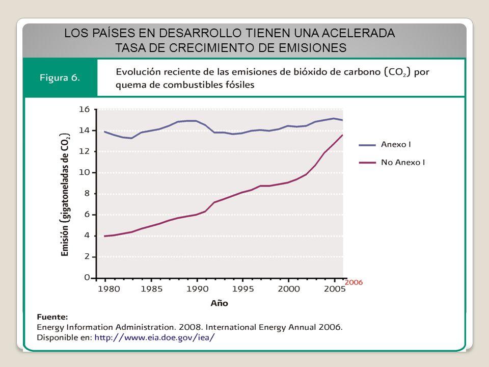 Escenarios de mitigación en México Fuente: Hadley Centre, De Murphy et al.