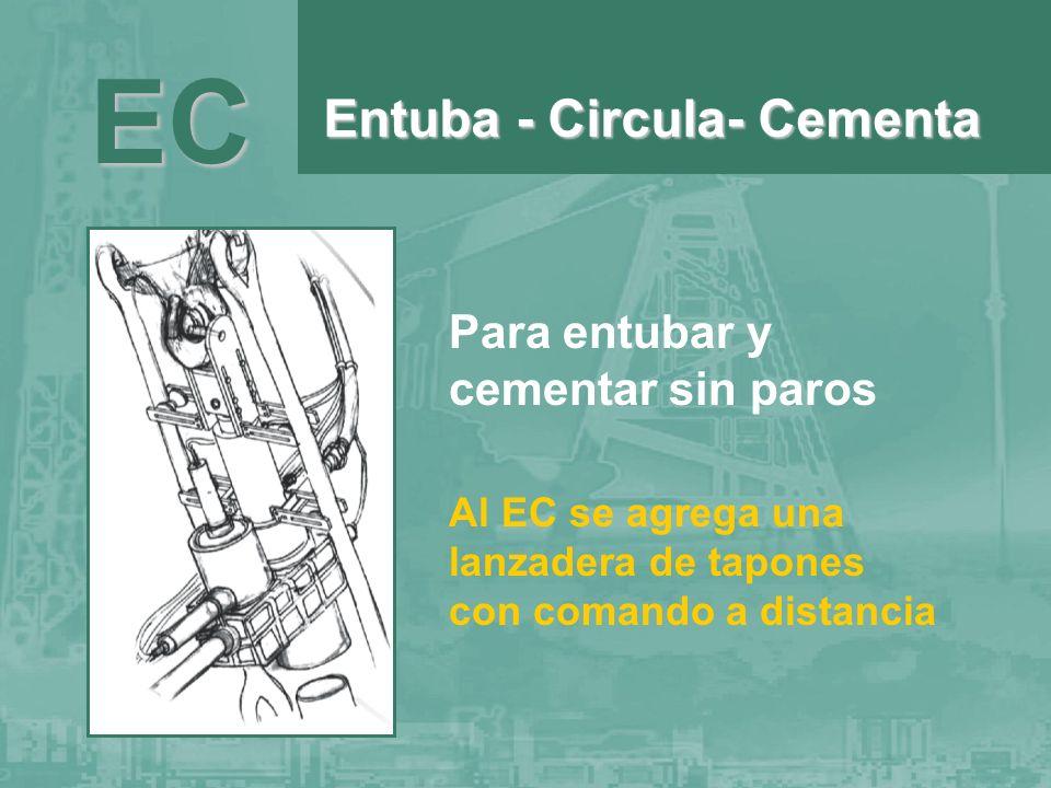 EC Entuba - Circula- Cementa Para entubar y cementar sin paros Al EC se agrega una lanzadera de tapones con comando a distancia
