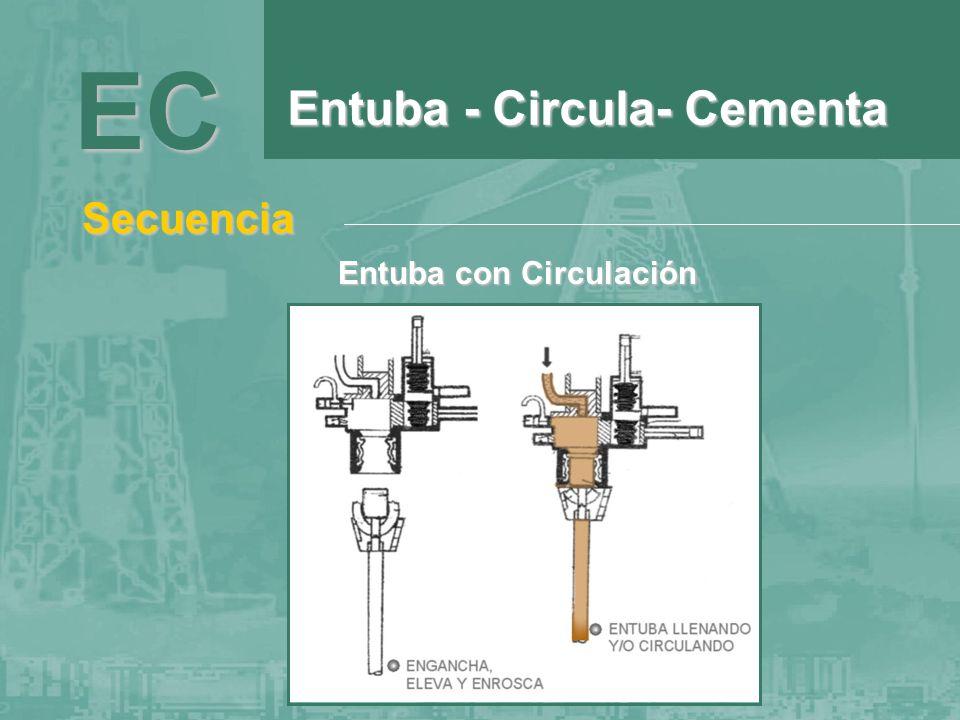Secuencia EC Entuba - Circula- Cementa Entuba con Circulación
