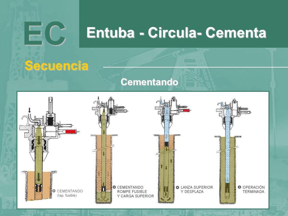 EC Entuba - Circula- Cementa Secuencia Cementando