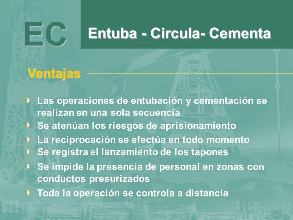 EC Ventajas Las operaciones de entubación y cementación se realizan en una sola secuencia Se atenúan los riesgos de aprisionamiento La reciprocación s