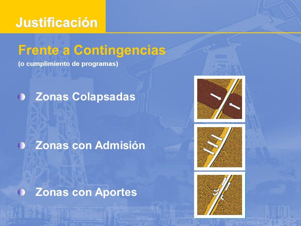 Zonas Colapsadas Frente a Contingencias Zonas con Admisión Zonas con Aportes Justificación (o cumplimiento de programas)