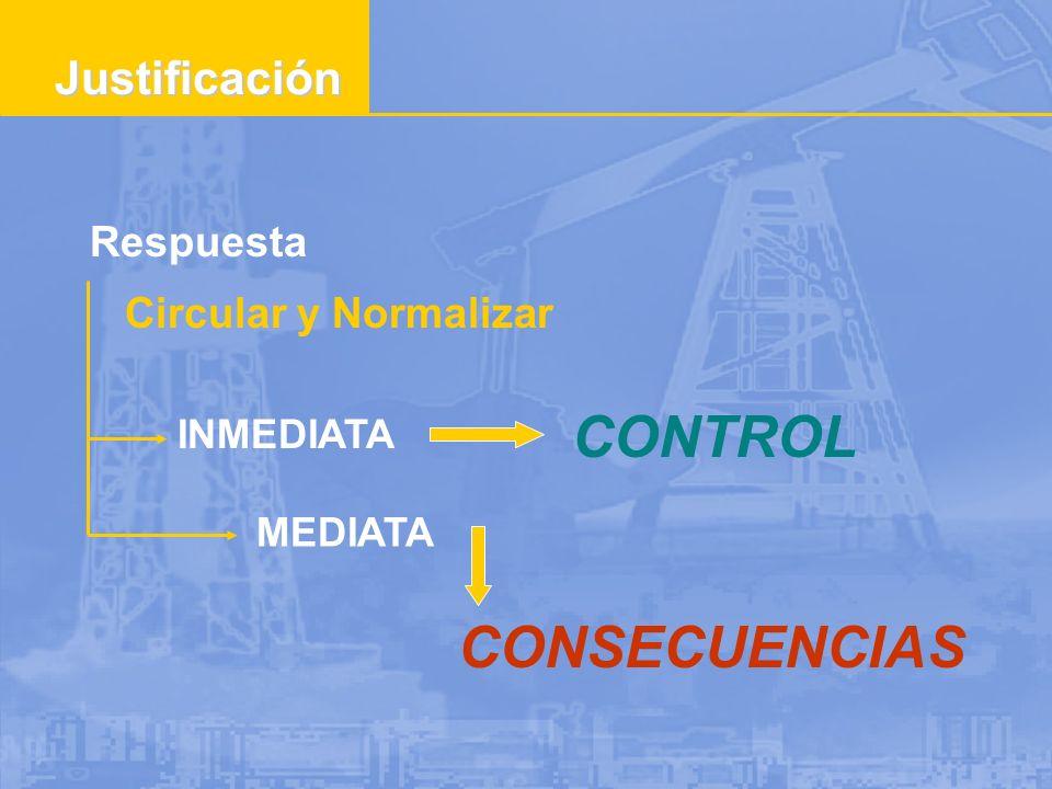 Respuesta Circular y Normalizar INMEDIATA CONTROL MEDIATA CONSECUENCIAS Justificación