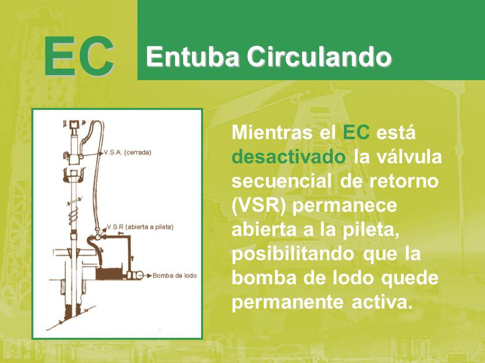 Mientras el EC está desactivado la válvula secuencial de retorno (VSR) permanece abierta a la pileta, posibilitando que la bomba de lodo quede permane