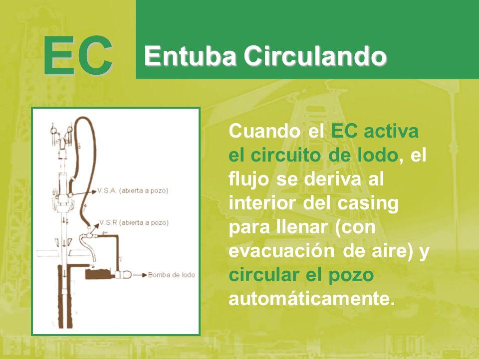 Cuando el EC activa el circuito de lodo, el flujo se deriva al interior del casing para llenar (con evacuación de aire) y circular el pozo automáticam