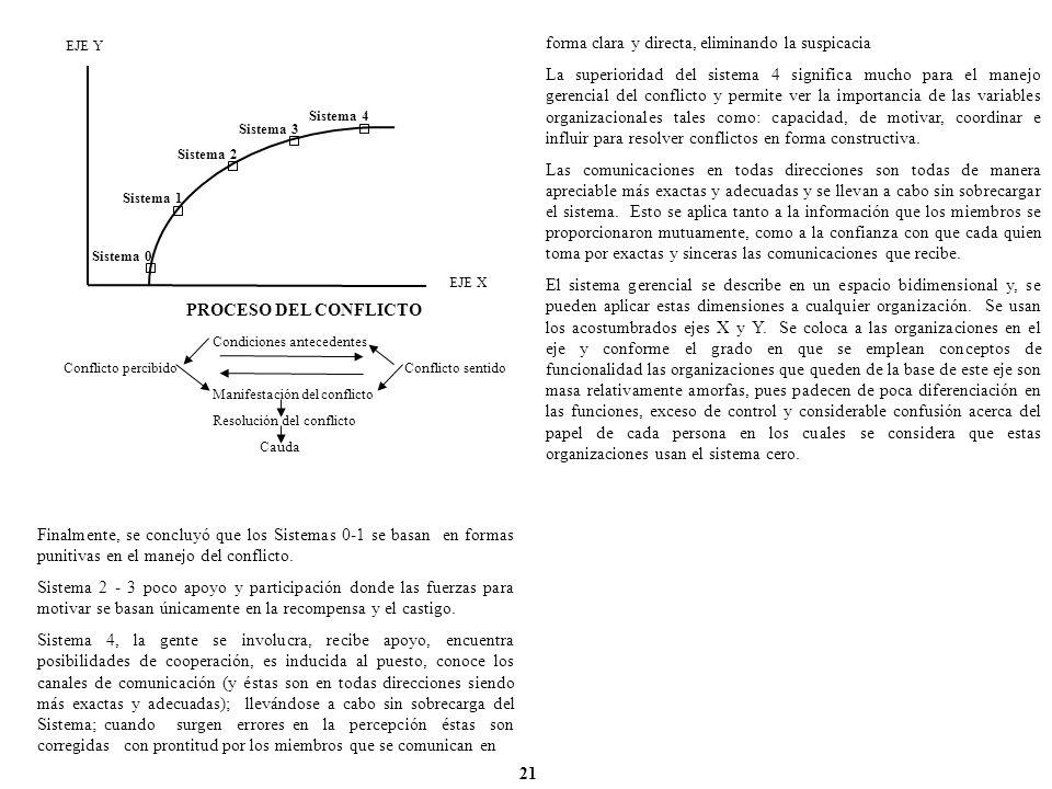 Finalmente, se concluyó que los Sistemas 0-1 se basan en formas punitivas en el manejo del conflicto. Sistema 2 - 3 poco apoyo y participación donde l