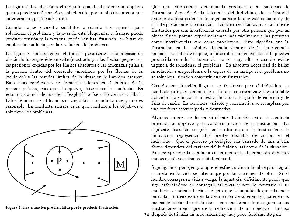 La figura 2 describe cómo el individuo puede abandonar un objetivo que no puede ser alcanzado y solucionado, por un objetivo menor que anteriormente p