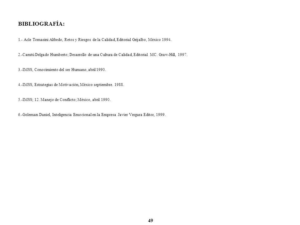 BIBLIOGRAFÍA: 1.- Acle Tomasini Alfredo, Retos y Riesgos de la Calidad, Editorial Grijalbo, México 1994. 2.-Camtú Delgado Humberto; Desarrollo de una