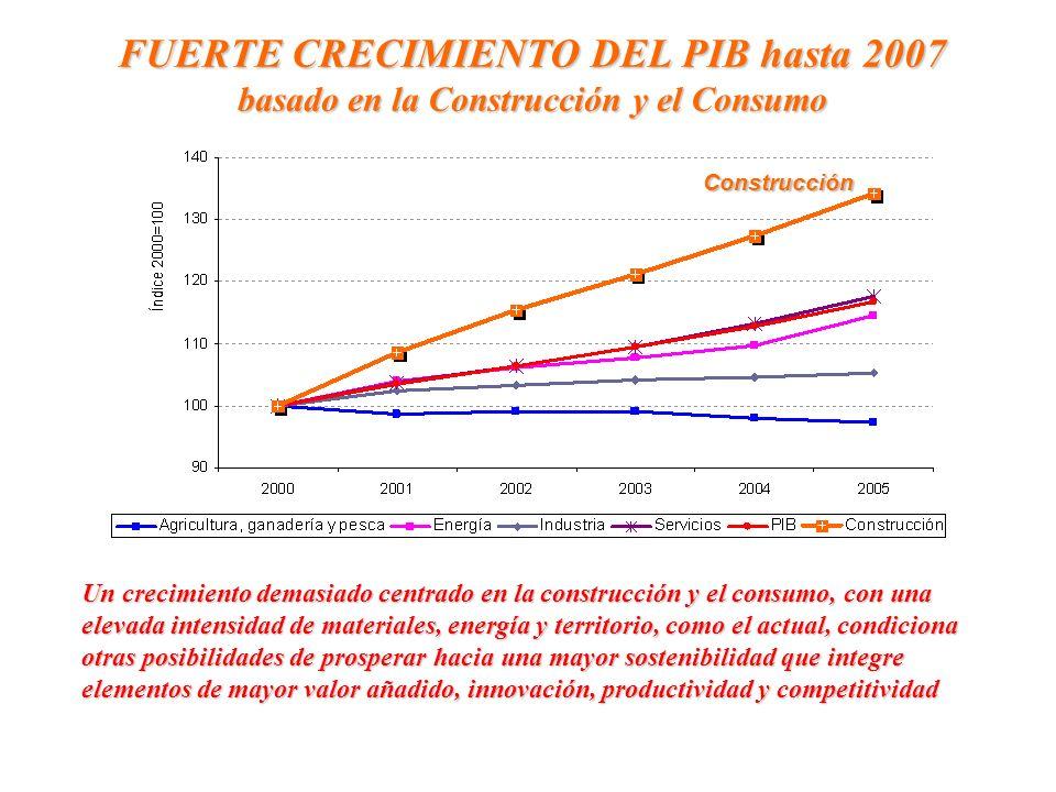 Construcción FUERTE CRECIMIENTO DEL PIB hasta 2007 basado en la Construcción y el Consumo Un crecimiento demasiado centrado en la construcción y el co
