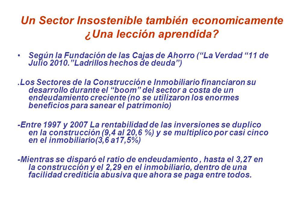 Un Sector Insostenible también economicamente ¿Una lección aprendida? Según la Fundación de las Cajas de Ahorro (La Verdad 11 de Julio 2010.Ladrillos