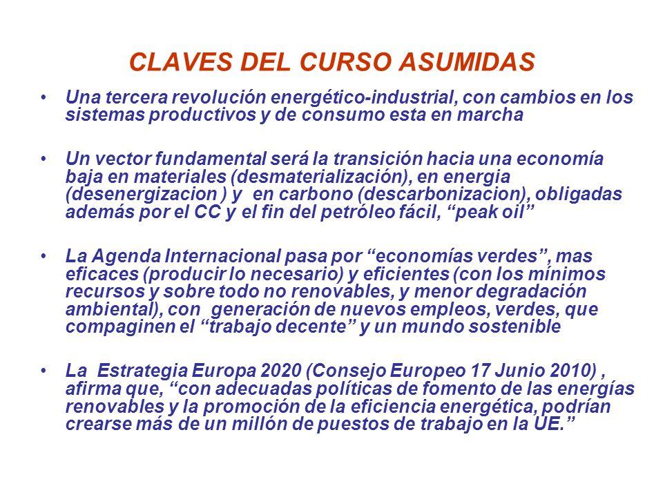 CLAVES DEL CURSO ASUMIDAS Una tercera revolución energético-industrial, con cambios en los sistemas productivos y de consumo esta en marcha Un vector
