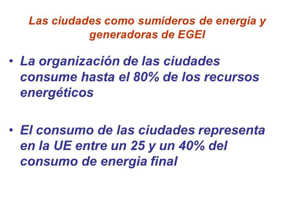 Las ciudades como sumideros de energia y generadoras de EGEI La organización de las ciudades consume hasta el 80% de los recursos energéticos El consu
