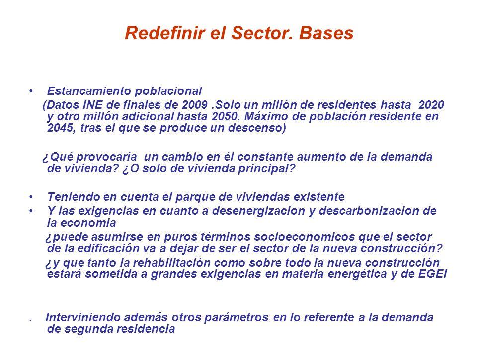 Redefinir el Sector. Bases Estancamiento poblacional (Datos INE de finales de 2009.Solo un millón de residentes hasta 2020 y otro millón adicional has