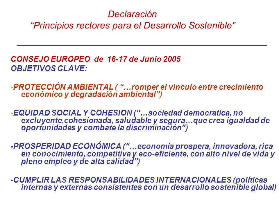 Declaración Principios rectores para el Desarrollo Sostenible CONSEJO EUROPEO de 16-17 de Junio 2005 OBJETIVOS CLAVE: -PROTECCIÓN AMBIENTAL ( …romper