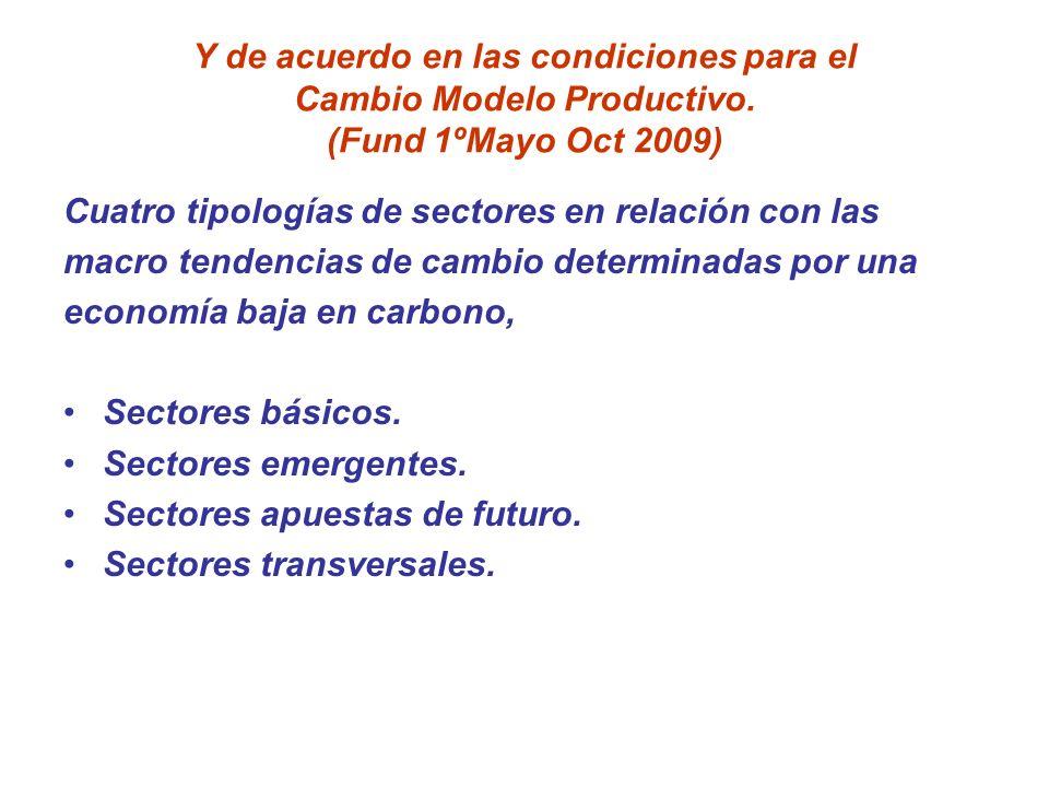 Y de acuerdo en las condiciones para el Cambio Modelo Productivo. (Fund 1ºMayo Oct 2009) Cuatro tipologías de sectores en relación con las macro tende