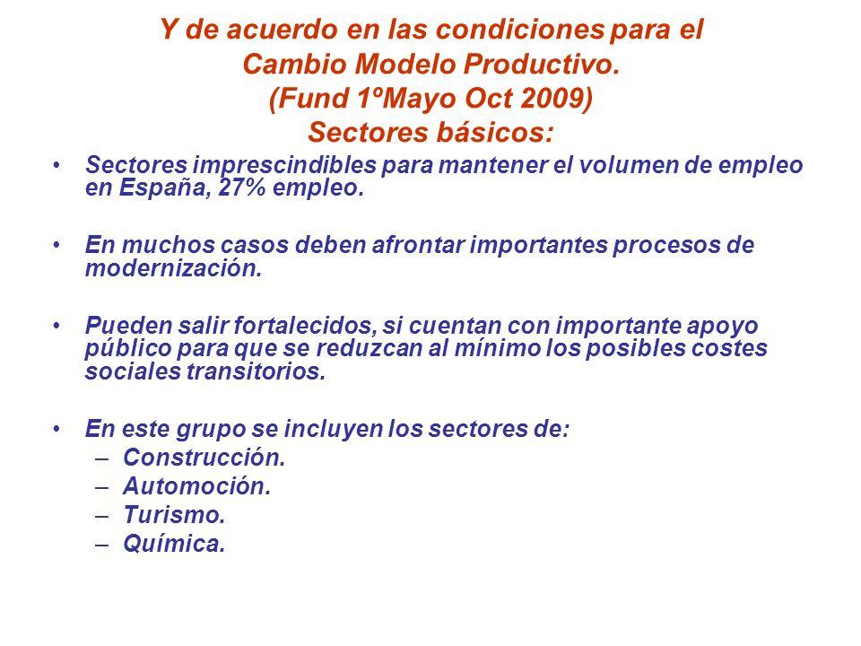 Y de acuerdo en las condiciones para el Cambio Modelo Productivo. (Fund 1ºMayo Oct 2009) Sectores básicos: Sectores imprescindibles para mantener el v