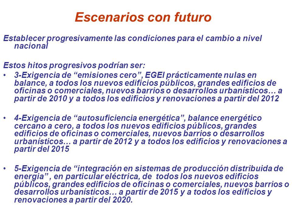 Escenarios con futuro Establecer progresivamente las condiciones para el cambio a nivel nacional Estos hitos progresivos podrían ser: 3-Exigencia de e