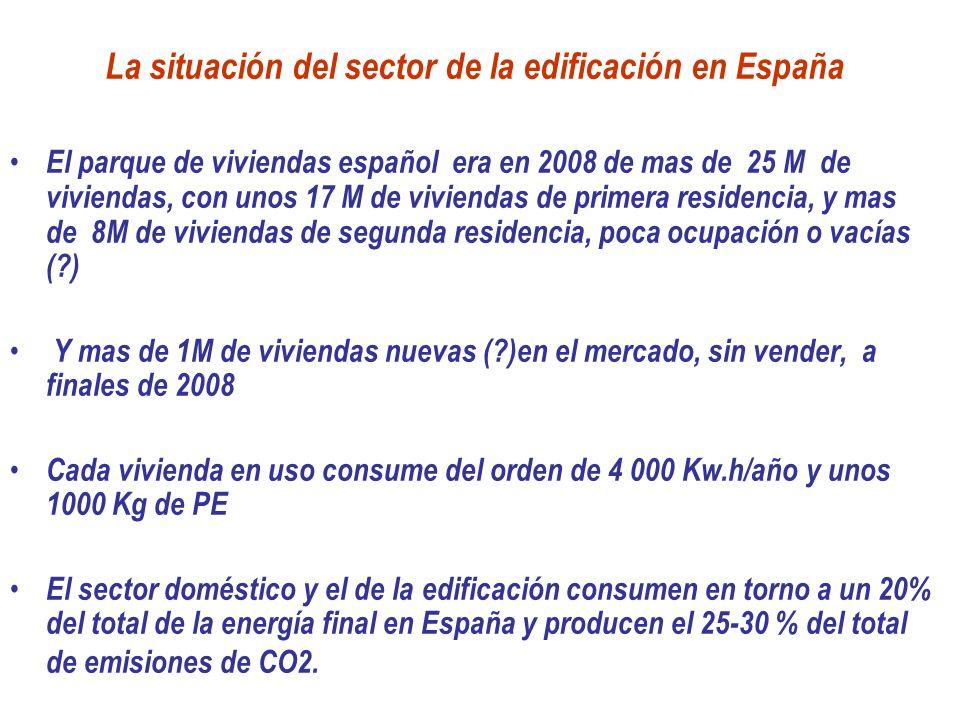 La situación del sector de la edificación en España El parque de viviendas español era en 2008 de mas de 25 M de viviendas, con unos 17 M de viviendas