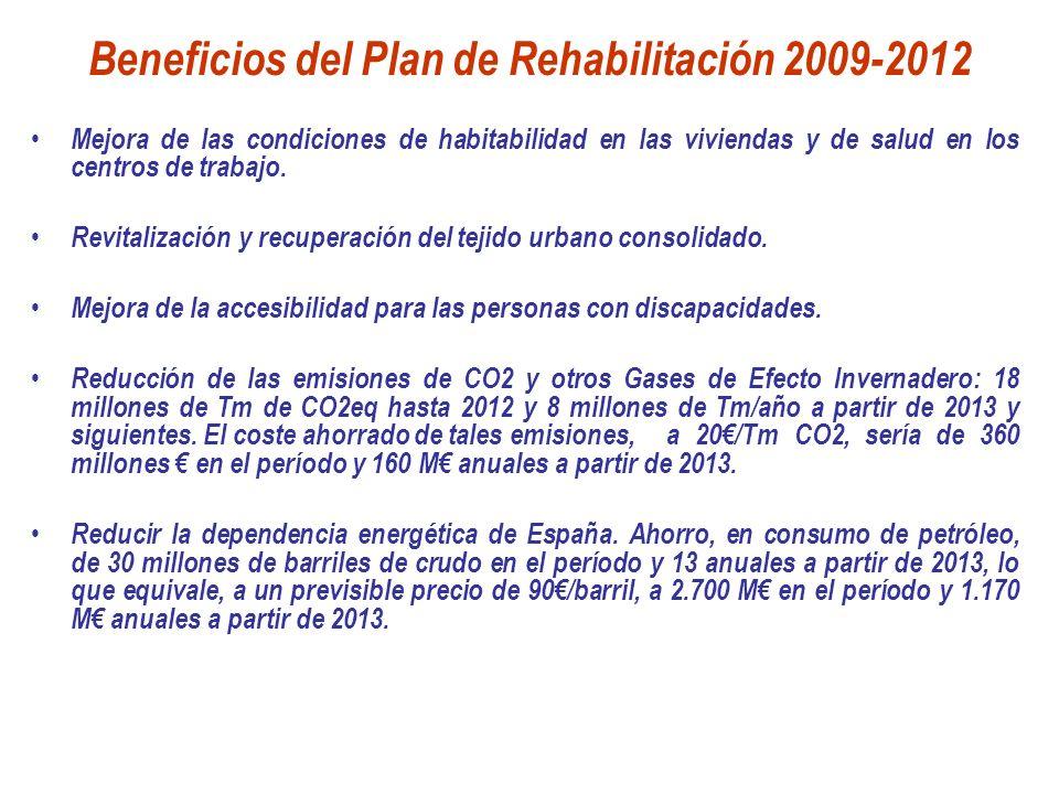 Beneficios del Plan de Rehabilitación 2009-2012 Mejora de las condiciones de habitabilidad en las viviendas y de salud en los centros de trabajo. Revi