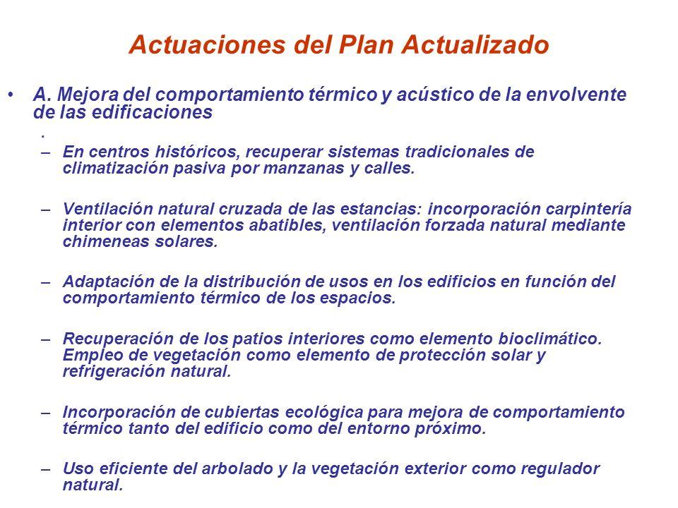 Actuaciones del Plan Actualizado A. Mejora del comportamiento térmico y acústico de la envolvente de las edificaciones. –En centros históricos, recupe